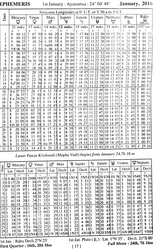 Lahiri's Indian Ephemeris of Planets Positions (According to the 'Nirayana'  or Sidereal System for 2016 A D )
