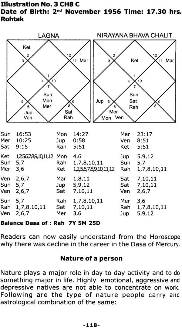 Nadi Astrology (Accurate Predictive Methodology)