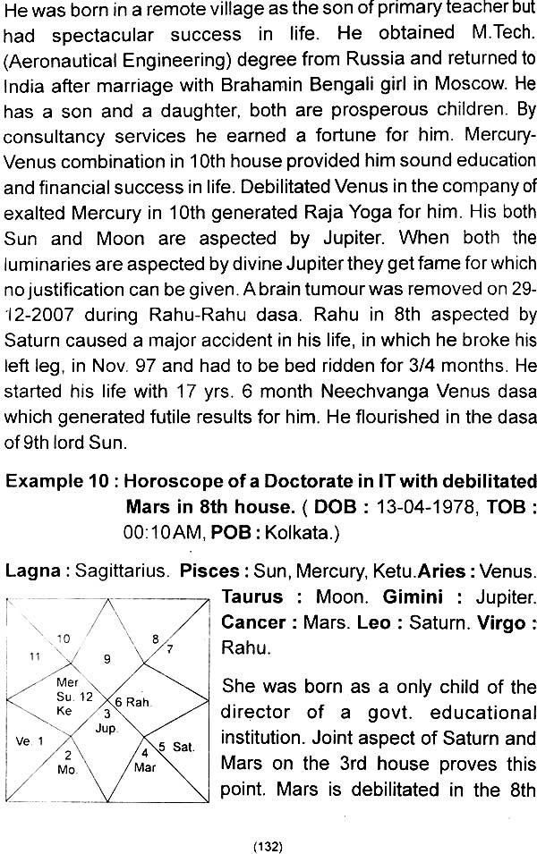 The Golden Rules of Astrology
