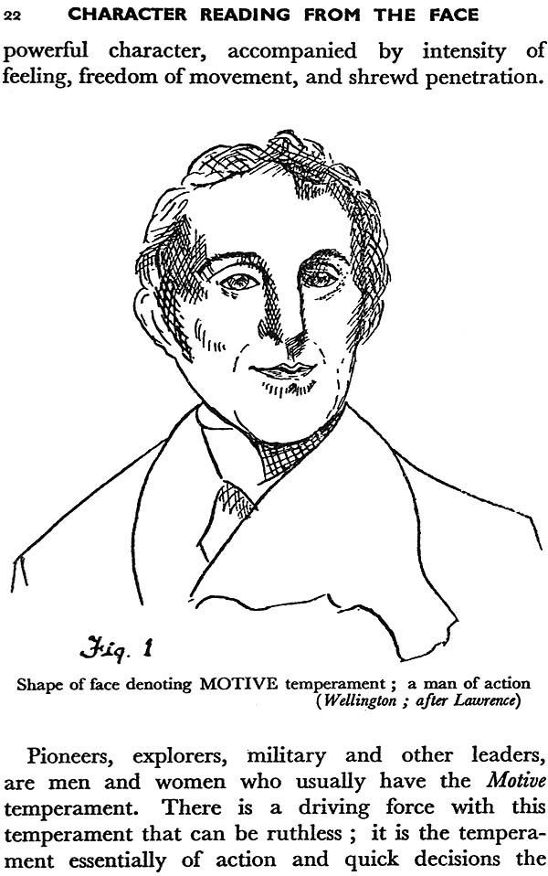 Character Reading From The Face (The Science of Physiognomy)