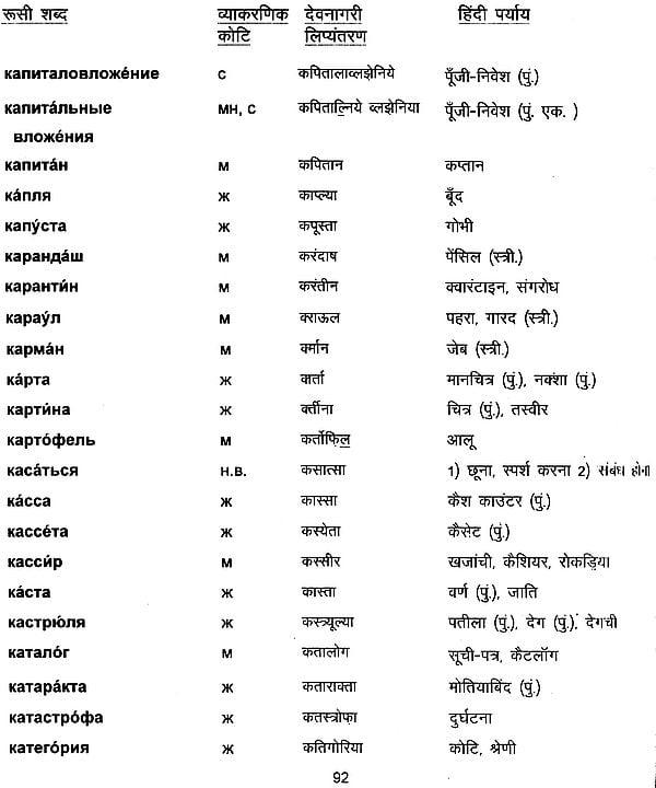 रूसी-हिन्दी कोश Russian Hindi Dictionary