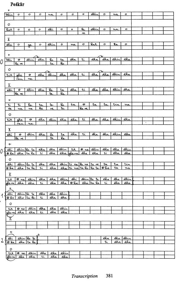 All Music Chords indian music sheet : Vintage Tabla Repertory (Drum Compositions of North Indian ...