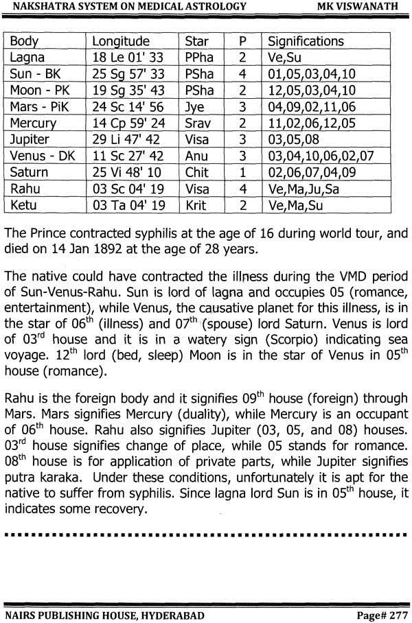 Nakshatra System on Medical Astrology