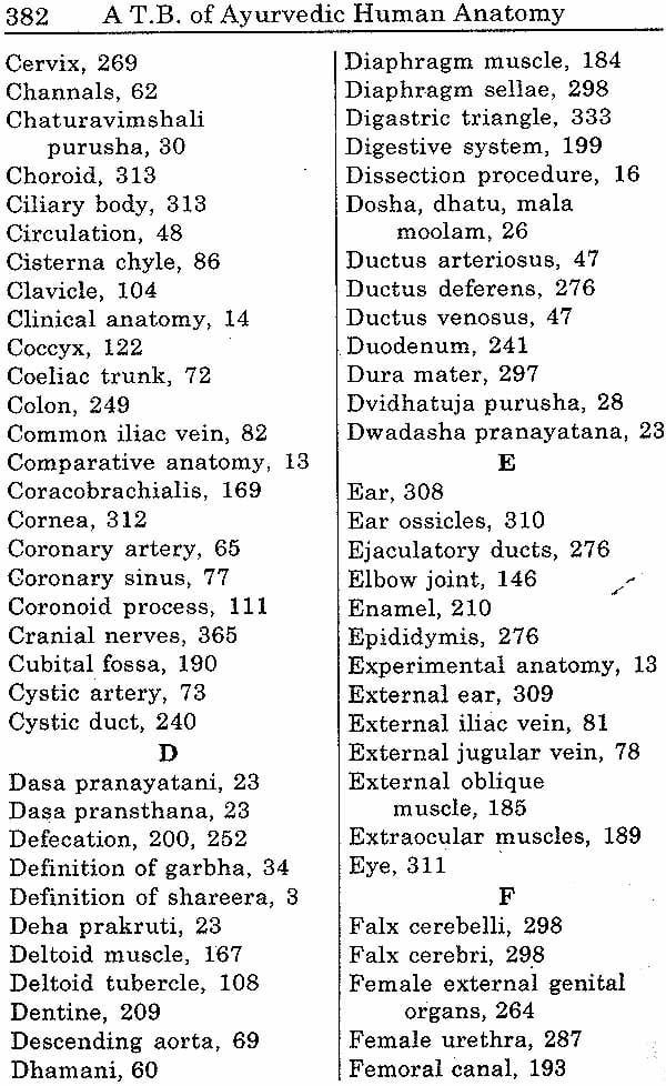 A Text Book Of Ayurvedic Human Anatomy Shareera Rachana Vijnana