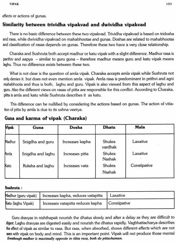 Ayurvedic Pharmacology & Therapeutic Uses of Medicinal Plants - Dravyaguna  Vignyan