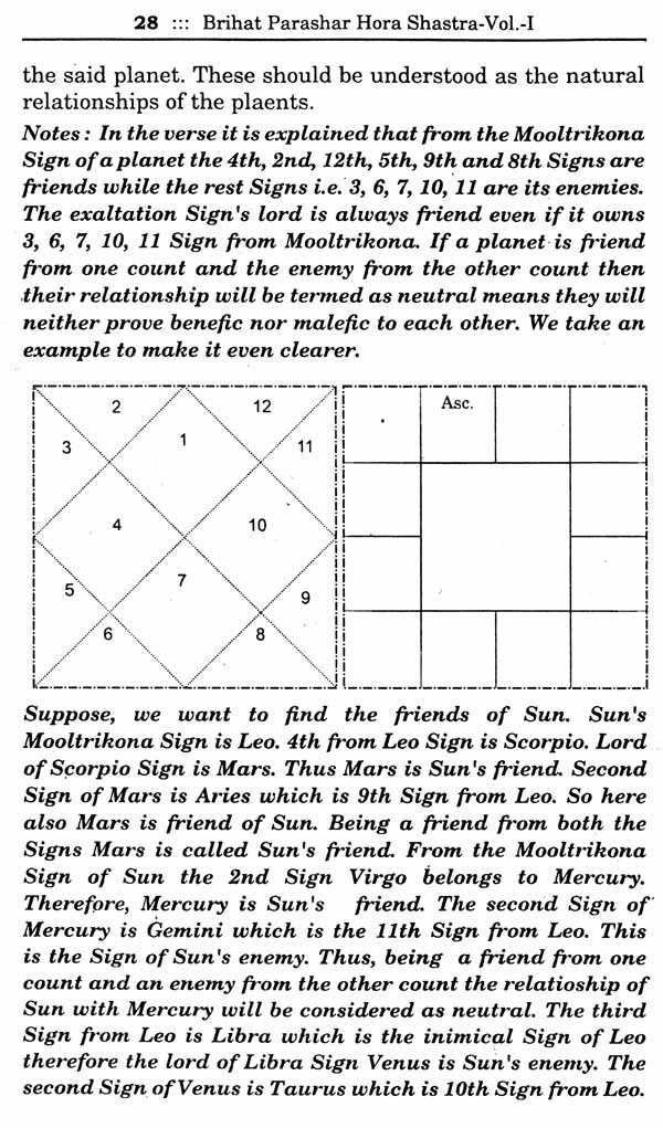 Brihat Parashar Hora Shastra (A Treasure of Astrological Wisdom) (Set of  Two Volumes)