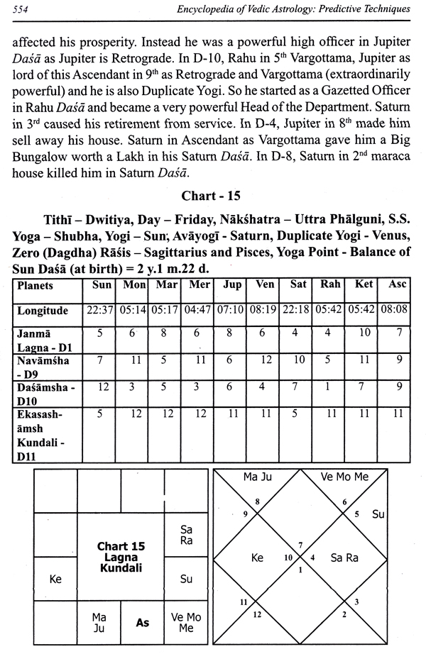 Vedic Astrology Prediction Techniques