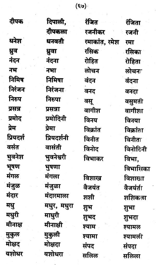 36++ Baby boy names marathi pdf info