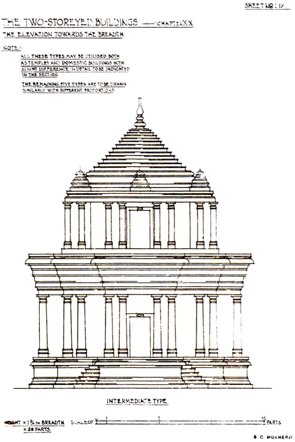 Picture Book Illustration Making An Architectural Model: Architecture Of Manasara: Illustrations Of Architectural