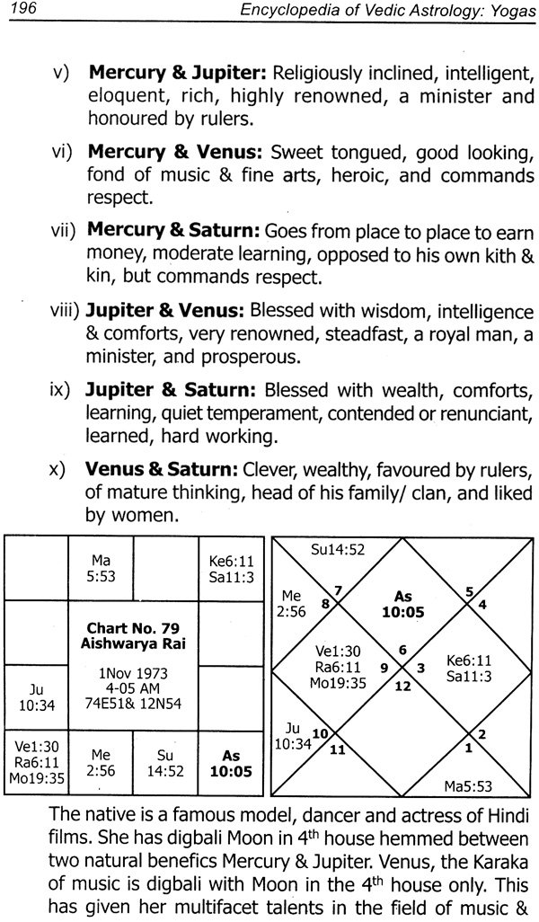Encyclopedia Of Vedic Astrology Yogas The major aspects in astrology. encyclopedia of vedic astrology yogas
