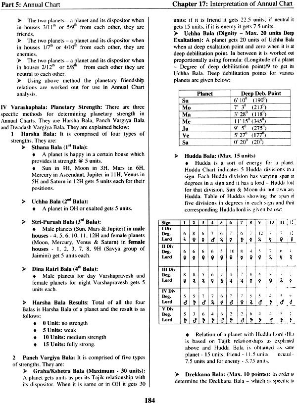 Advanced Techniques Of Predictive Astrology A Vedic Treatise In