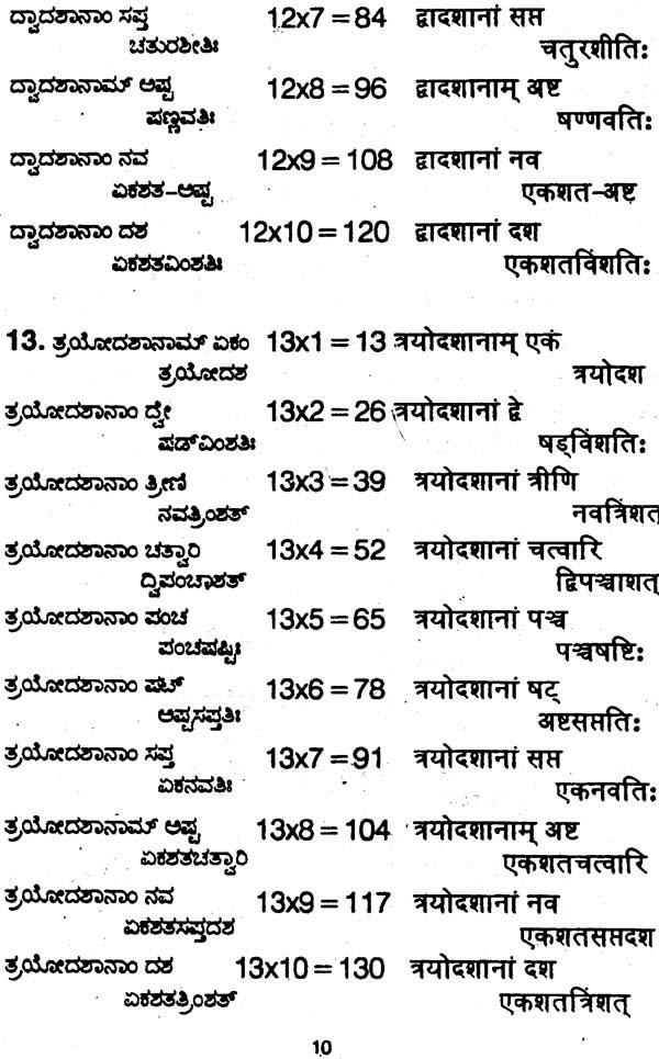 संस्कृतगुणनकोष्टकम्: Multiplication Tables in Sanskrit