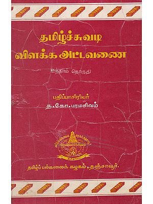 Tamil Manuscripts Details  Part 5 From Index no. 2001 to 2500 (An Old and Rare Book in Tamil)