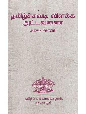 Tamil Manuscripts Details  Part 6 From Index no. 2501 to 3000 (An Old and Rare Book in Tamil)