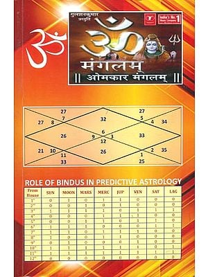 Role of Bindus in Predictive Astrology