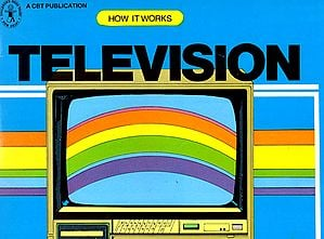 How It Works Television