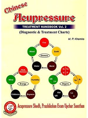 Chinese Acupressure (Part-2)