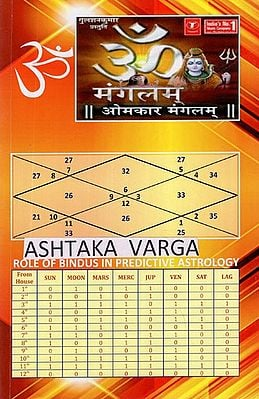 Ashtaka Varga- Role of Bindus in Predictive Astrology