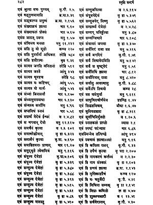 The Smrti-Sandarbha (A Collection of Dharmasastras) (In 7 Volumes) (Sanskrit Only)