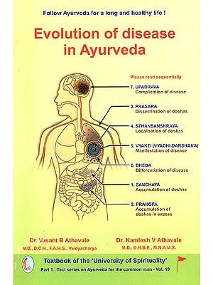 Evolution of Disease in Ayurveda (Follow Ayurveda for a Long and Healthy Life)