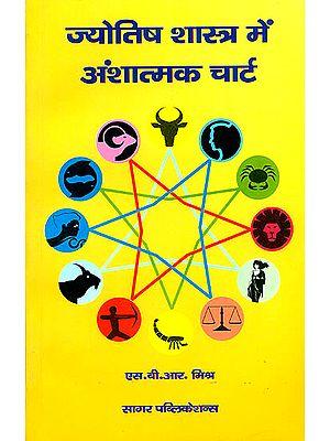 ज्योतिष शास्त्र में अंशात्मक चार्ट: Divisional Charts in Astrology