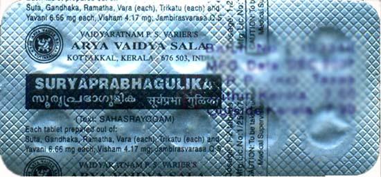 Suryaprabhagulika