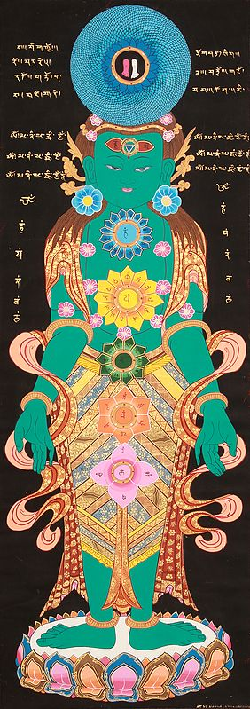 Kundalini Chakras in Human Body